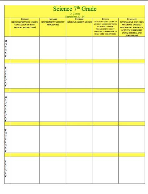 model lesson plan template oh my science 5e model of inquiry lesson plan