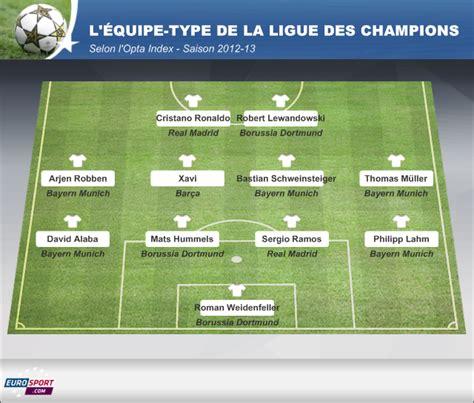 Psg Calendrier Ligue Des Chions 2013 Equipe Type De La Ligue Des Chions Saison 2012 2013