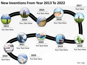 product roadmap timeline new inventions from year 2013 to