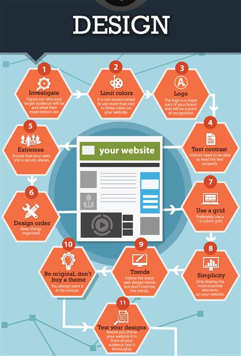 homepage design rules homepage design rules pixelube 187 your world no rules