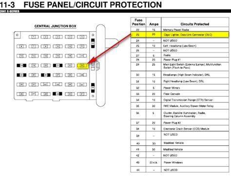 2006 ford e350 fuse panel diagram 2000 ford e350 fuse box diagram autos post