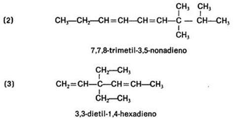 cadenas carbonadas no ramificadas clasificaci 243 n de los compuestos org 225 nicos monografias