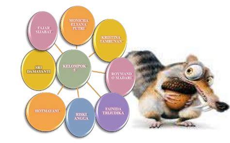 Biokimia Pangan Dasar kimia dasar biokimia