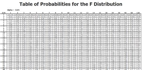 Probability Distribution Table by Probability Distribution Table Images