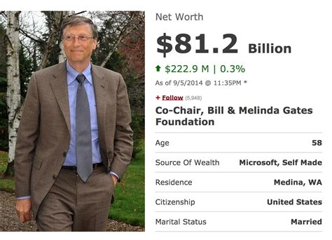 how many houses does bill gates have pics for gt how much money does bill gates have a second