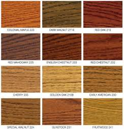 water based stain colors racks stain choices