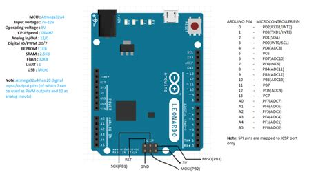 wiring diagram adapter micro usb 3 0 cable usb 3 0