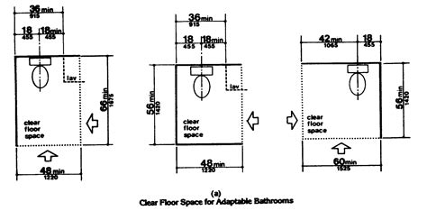 Standard Water Closet Dimensions by Pin Closet Size Standard Image Search Results On