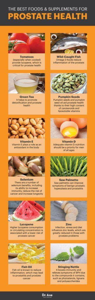 2 supplements mens health best 25 s health supplements ideas on