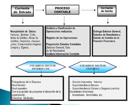 pago provisional 21016 ejemplo isr pago provisional isr persona fisica arrendamiento 2016