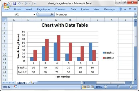 Excel Data Tables by Output From Chart Data Table Pl