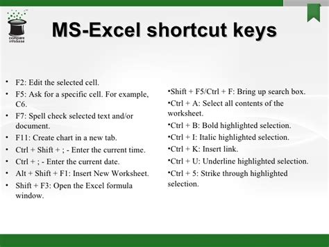 microsoft word spell check spell check in word 2010 spell check in word 2010 how to turn on