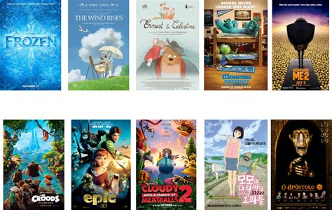 best animated 2014 with abe oscar predictions best animated feature