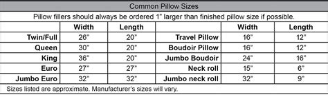 pillow sham sizes chart pillows and pillow shams precision draperies llc