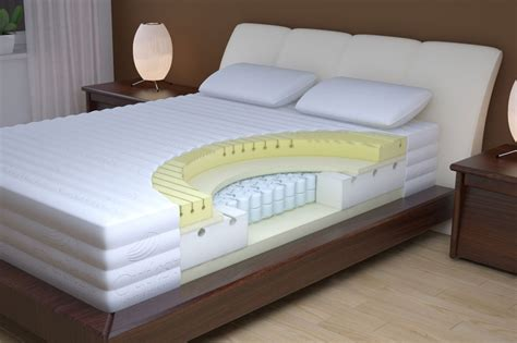 tonnentaschenfederkern matratze snug pocket sprung 2000 memory foam outlast mattress