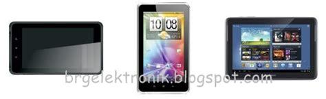 Imo Uno Y One daftar harga tablet telepon 2013