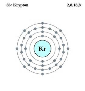 Krypton Protons Neutrons And Electrons The Element Krypton History Facts Uses Properties