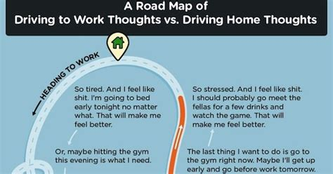 driving to work thoughts vs driving home thoughts