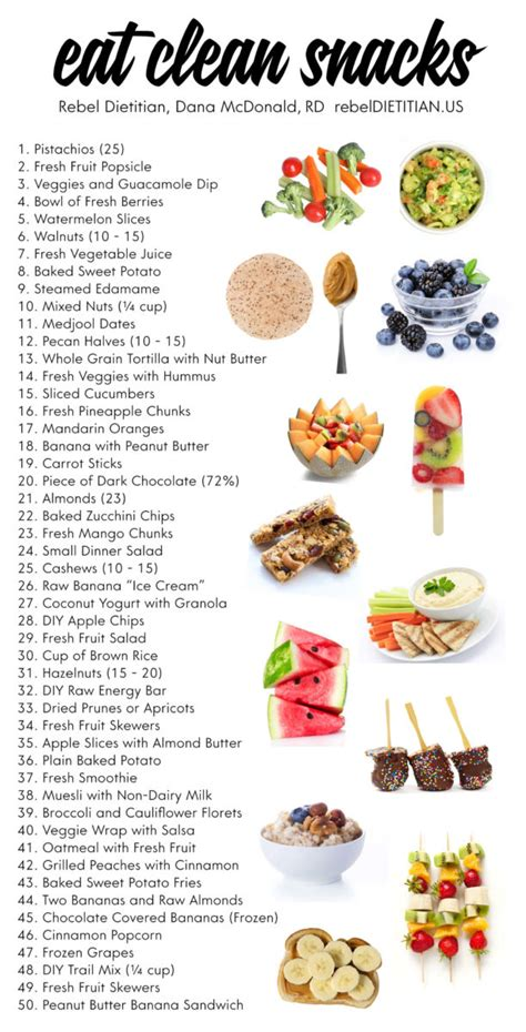 Sunflower Kitchen Ideas by Healthy Snacks Rebel Dietitian Dana Mcdonald Rd