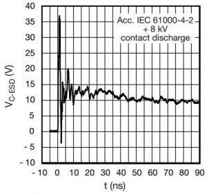 esd protection diode 3 3v 3 3v cl diode protects fast data lines