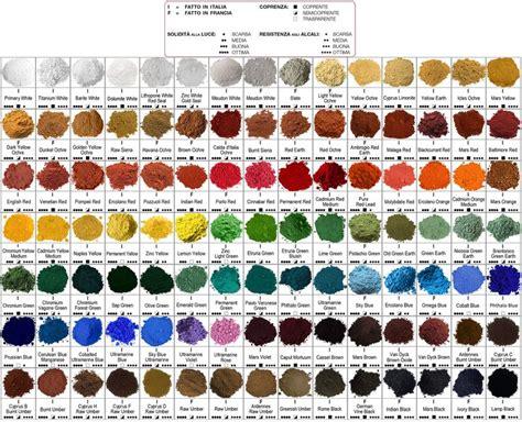 carta de pigmentos coisas da arte