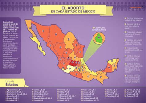 refrends 2016 estado de mxico aborto legal en m 233 xico clinicas para abortar legal y seguro