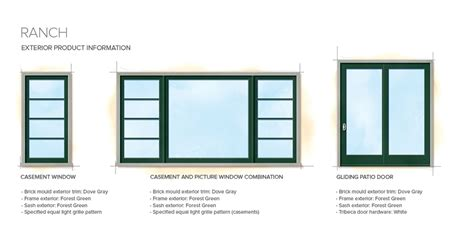 Types Of Home Windows Ideas Ranch Home Style Exterior Window Door Details New House Products Ranch Window