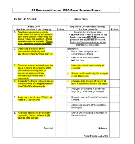 History Rubric Essay by Rubric Ap European History