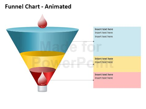 Funnel Chart Editable Powerpoint Template Funnel Chart Powerpoint