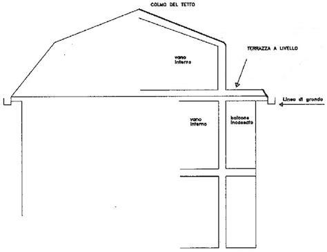 terrazza a livello terrazza a livello aggettante semplice e comfort in una