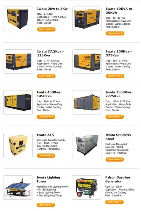 fungsi kapasitor pada instalasi listrik fungsi kapasitor bank pada mobil 28 images fungsi kapasitor bank pada instalasi listrik 28