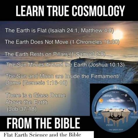 one hundred proofs that the earth is not a globe books i just referenced these scripture texts not one of