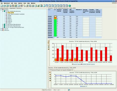 Resource Capacity Planning Spreadsheet by Oracle Demantra Sales And Operations Planning User Guide