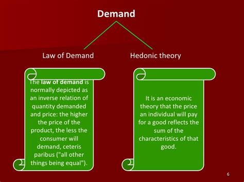 theory in economics demand theory managerial economics
