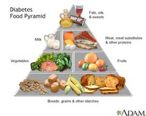 printable diabetic food pyramid pictures to pin on pinterest pinsdaddy