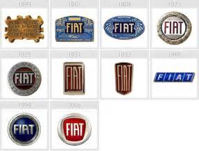 logo evolution of 38 brands thedailytop