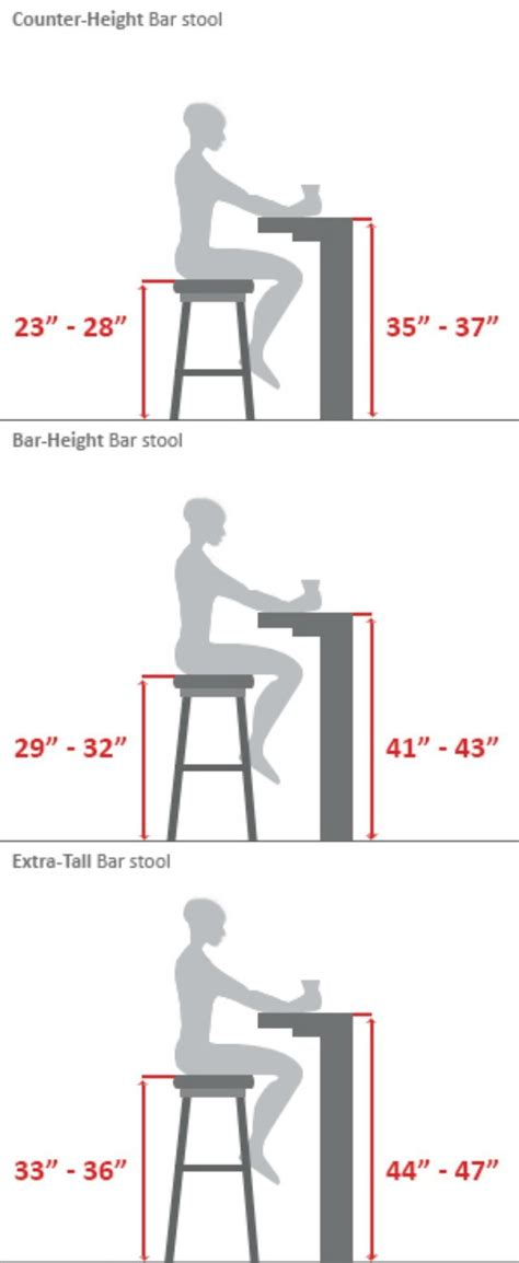 bar measurements 25 best ideas about bar height table on pinterest bar