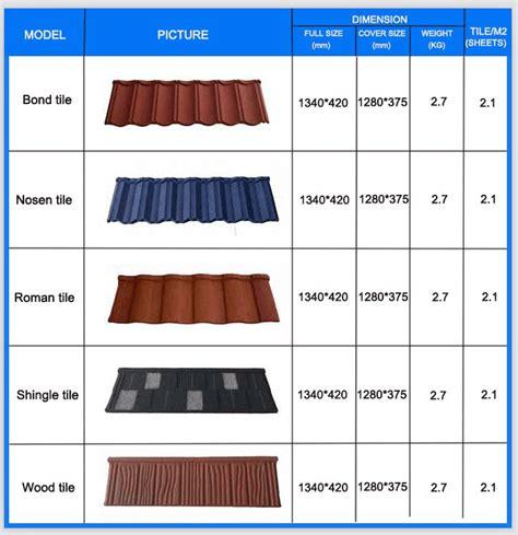 Zinc Roofing Cost Per Sqm - aluminium zinc steel coated roofing tile building