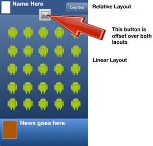 layout overlapping android android layout with imagebutton overlapping other elements