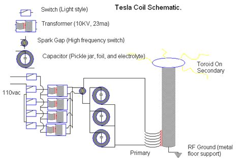 Tesla Coil Diagram Tesla Coil Circuit Diagram All Image About Wiring Get
