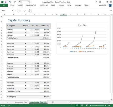 Acquisition Plan Template Ms Word Excel Capital Caign Plan Template