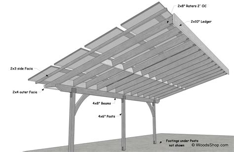 How To Cover Patio Solar Patio