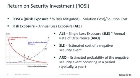 investment analysis sle how is buying a home like justifying data security