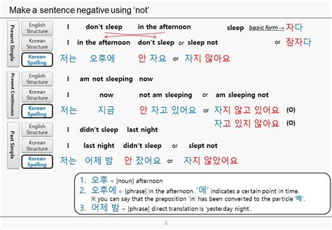 sentence pattern for 10th 100 sentence patterns diagramming sentences kinds