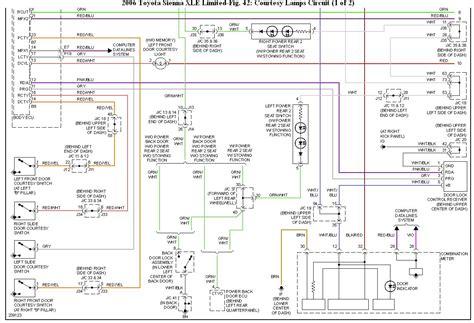 2011 toyota wiring diagram 2011 toyota wiring diagram fitfathers me