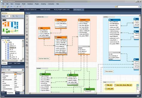 mysqlwork bench java web development what is mysql workbench find an
