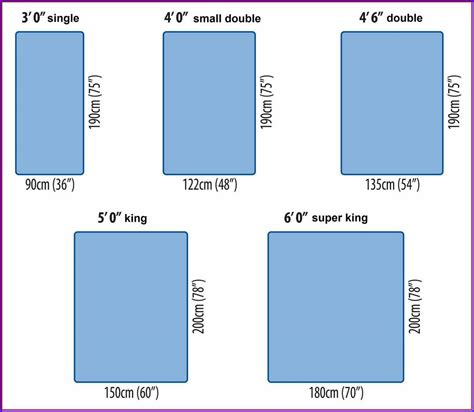 Dimensions Of A Crib Mattress Size Of Crib Mattress Lifenest Size Crib Mattress With 1 Set Of Breathable Fitted Sheets
