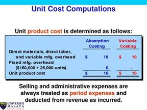 ppt absorption costing vs variable marginal costing powerpoint presentation id 5320944