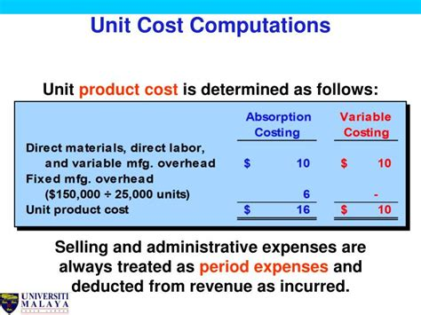 unit cost ppt absorption costing vs variable marginal costing powerpoint presentation id 5320944