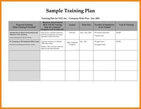 Sample Restaurant Resume 8 8 individual employee training plan template joblettered